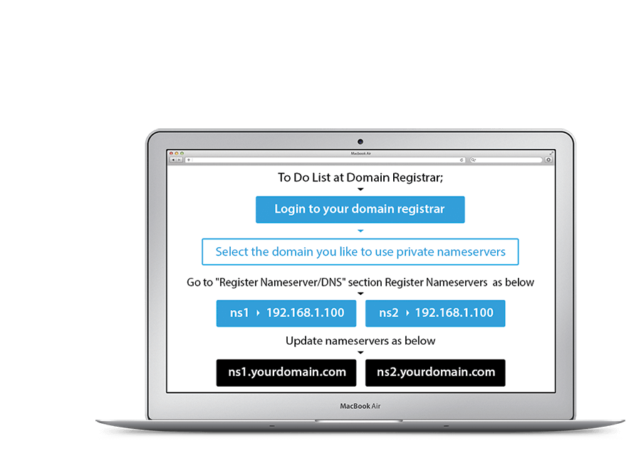 Create your own private nameserver, login to domain registrar in order to update nameservers